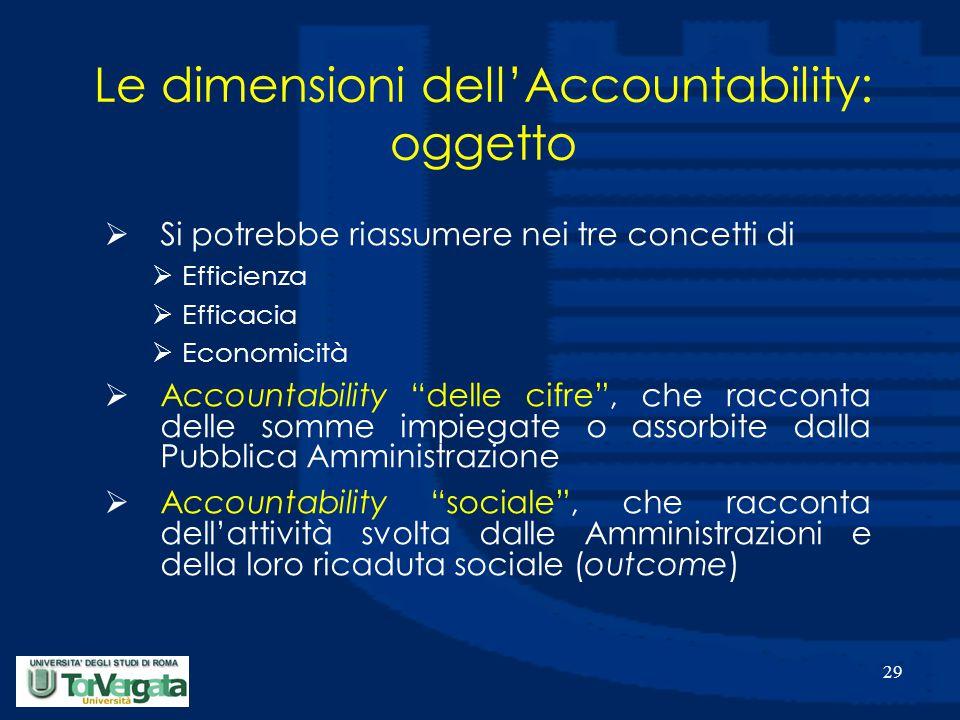"""29 Le dimensioni dell'Accountability: oggetto  Si potrebbe riassumere nei tre concetti di  Efficienza  Efficacia  Economicità  Accountability """"de"""