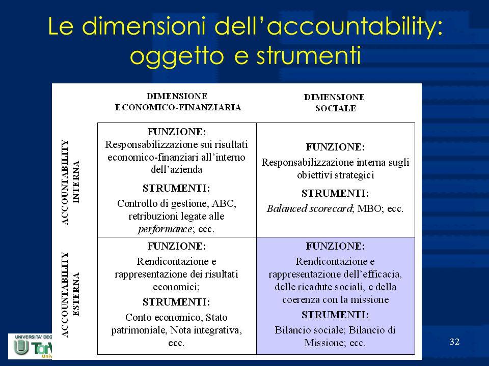 32 Le dimensioni dell'accountability: oggetto e strumenti