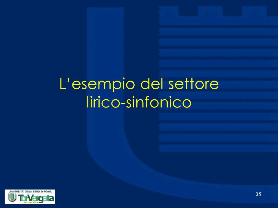 35 L'esempio del settore lirico-sinfonico