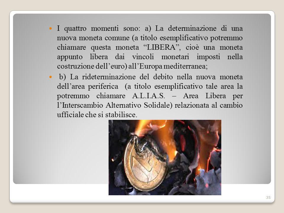 I quattro momenti sono: a) La determinazione di una nuova moneta comune (a titolo esemplificativo potremmo chiamare questa moneta LIBERA , cioè una moneta appunto libera dai vincoli monetari imposti nella costruzione dell'euro) all'Europa mediterranea; b) La rideterminazione del debito nella nuova moneta dell'area periferica (a titolo esemplificativo tale area la potremmo chiamare A.L.I.A.S.