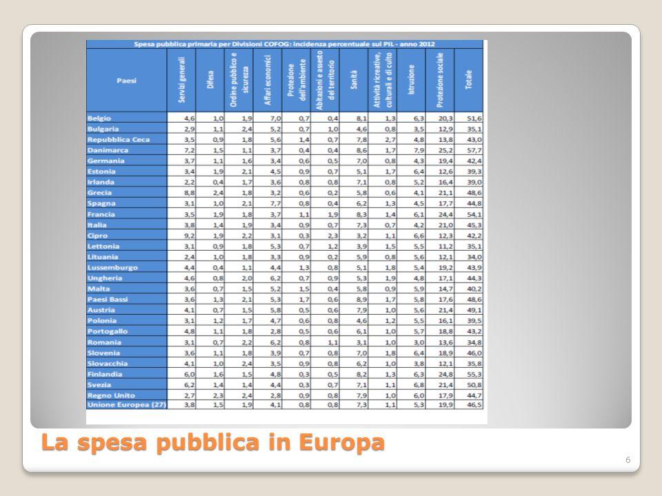 La spesa pubblica in Europa 6