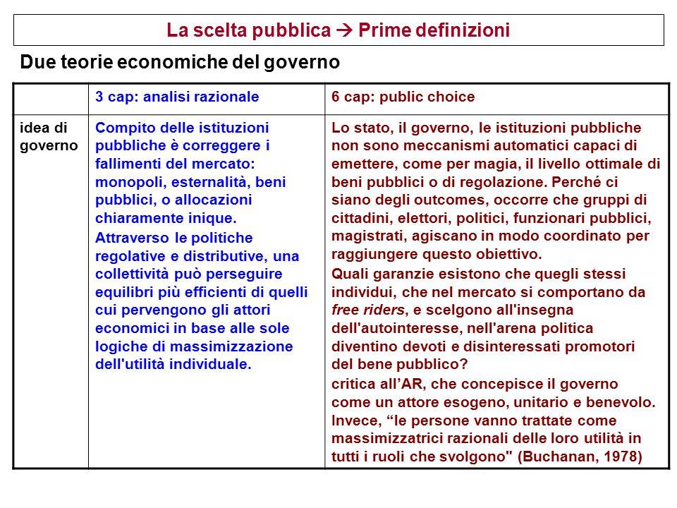 La scelta pubblica  Prime definizioni Due teorie economiche del governo Buchanan (1966): non esiste una funzione del benessere sociale , né un interesse pubblico in una società di individui liberi di scegliere, e non si vede la ragione di inventare tali concetti per convenienza analitica (…).