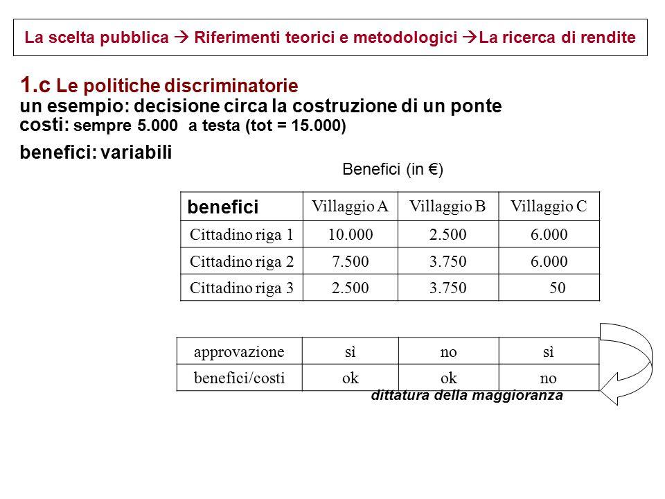 La scelta pubblica  Riferimenti teorici e metodologici 2.