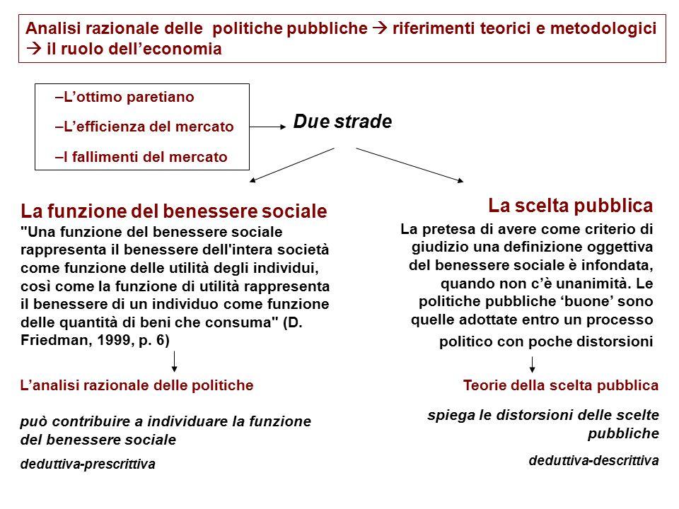 La scelta pubblica  Prime definizioni Le teorie della scelta pubblica estendono gli strumenti analitici dell economia alle decisioni non di mercato (Mueller, 1989).