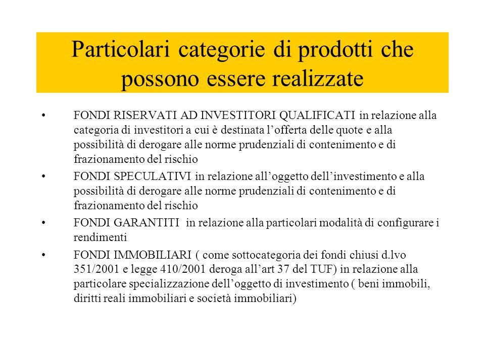 Particolari categorie di prodotti che possono essere realizzate FONDI RISERVATI AD INVESTITORI QUALIFICATI in relazione alla categoria di investitori