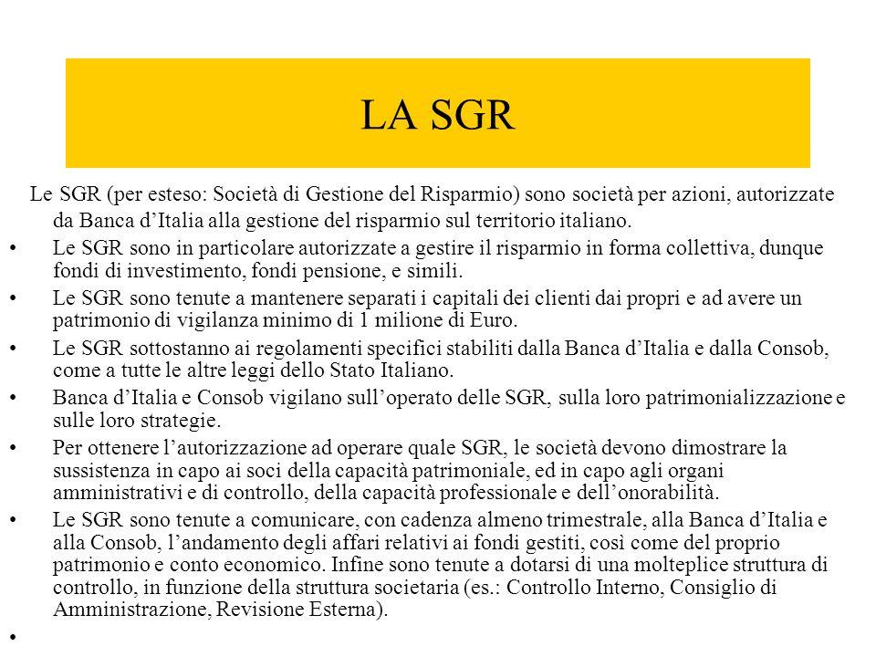 LA SGR Le SGR (per esteso: Società di Gestione del Risparmio) sono società per azioni, autorizzate da Banca d'Italia alla gestione del risparmio sul t