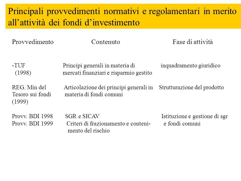 FONDO CHIUSO DI INVESTIMENTO IMMOBILIARE II in particolare: (a) La sottoscrizione delle quote del fondo può essere effettuata, anche mediante conferimento.