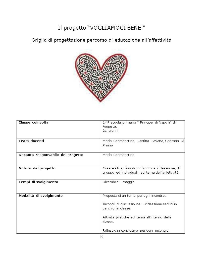 Il progetto VOGLIAMOCI BENE! Griglia di progettazione percorso di educazione all'affettività 30 Classe coinvolta1^F scuola primaria Principe di Napo li di Augusta.