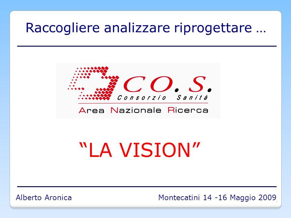 1 Raccogliere analizzare riprogettare … Alberto AronicaMontecatini 14 -16 Maggio 2009 LA VISION