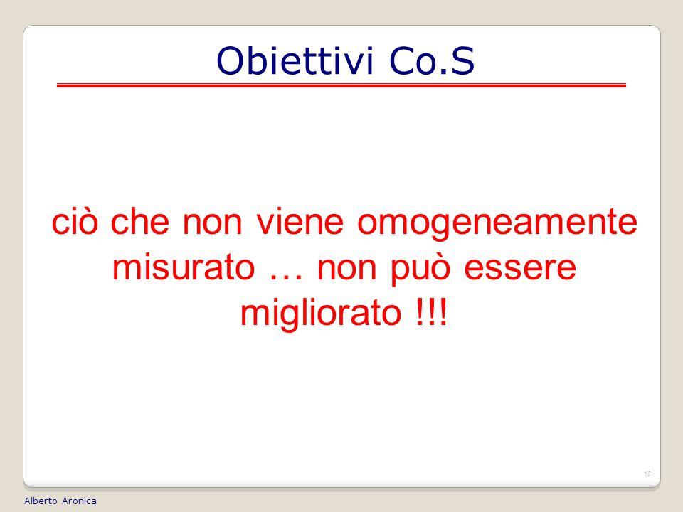 18 Obiettivi Co.S ciò che non viene omogeneamente misurato … non può essere migliorato !!.