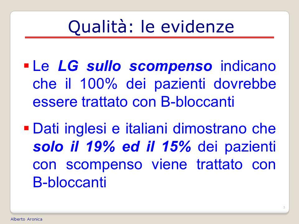 3 Qualità: le evidenze  Le LG sullo scompenso indicano che il 100% dei pazienti dovrebbe essere trattato con B-bloccanti  Dati inglesi e italiani dimostrano che solo il 19% ed il 15% dei pazienti con scompenso viene trattato con B-bloccanti Alberto Aronica