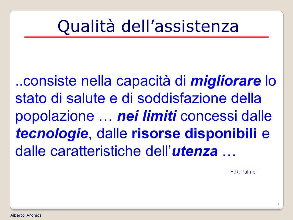 6 Qualità dell'assistenza..consiste nella capacità di migliorare lo stato di salute e di soddisfazione della popolazione … nei limiti concessi dalle tecnologie, dalle risorse disponibili e dalle caratteristiche dell'utenza … H.R.