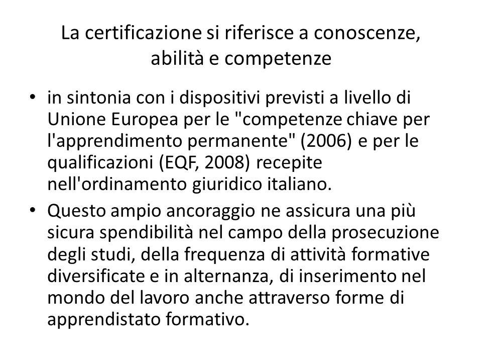 La certificazione si riferisce a conoscenze, abilità e competenze in sintonia con i dispositivi previsti a livello di Unione Europea per le