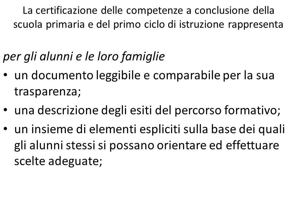 La certificazione delle competenze a conclusione della scuola primaria e del primo ciclo di istruzione rappresenta per gli alunni e le loro famiglie u