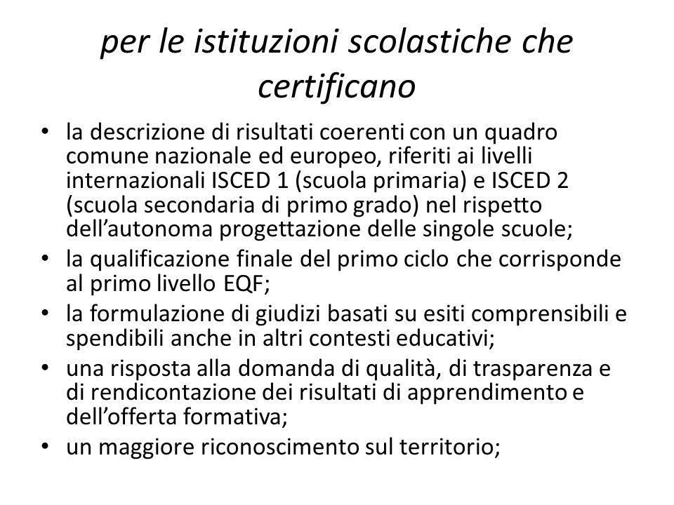 per le istituzioni scolastiche che certificano la descrizione di risultati coerenti con un quadro comune nazionale ed europeo, riferiti ai livelli int
