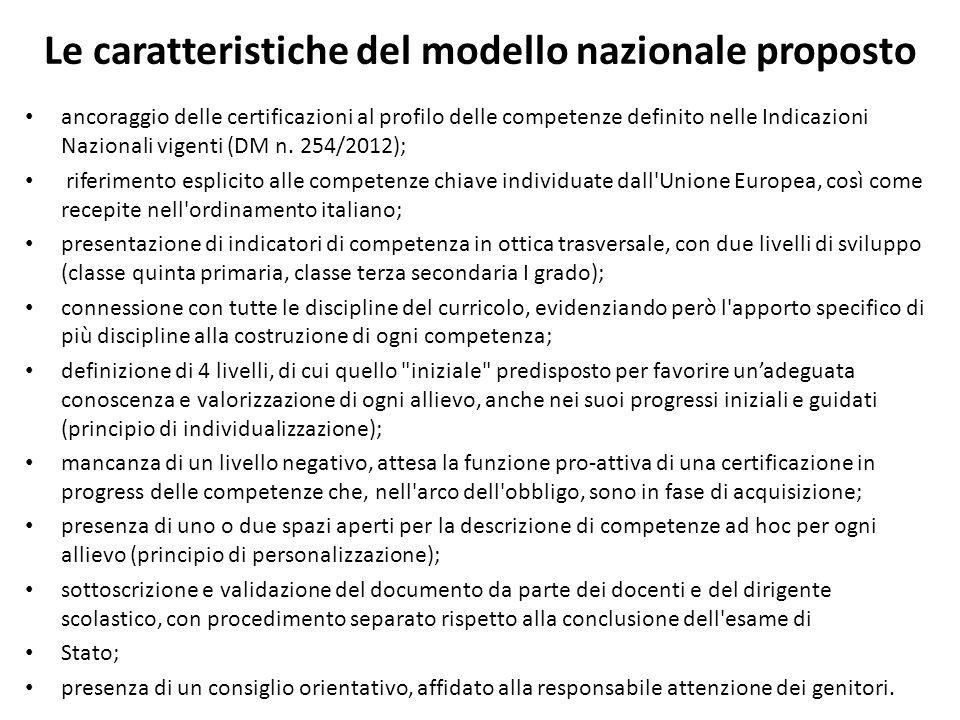 Le caratteristiche del modello nazionale proposto ancoraggio delle certificazioni al profilo delle competenze definito nelle Indicazioni Nazionali vig