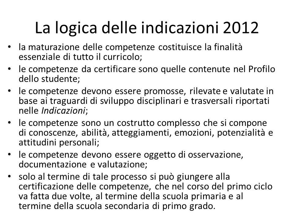 La logica delle indicazioni 2012 la maturazione delle competenze costituisce la finalità essenziale di tutto il curricolo; le competenze da certificar