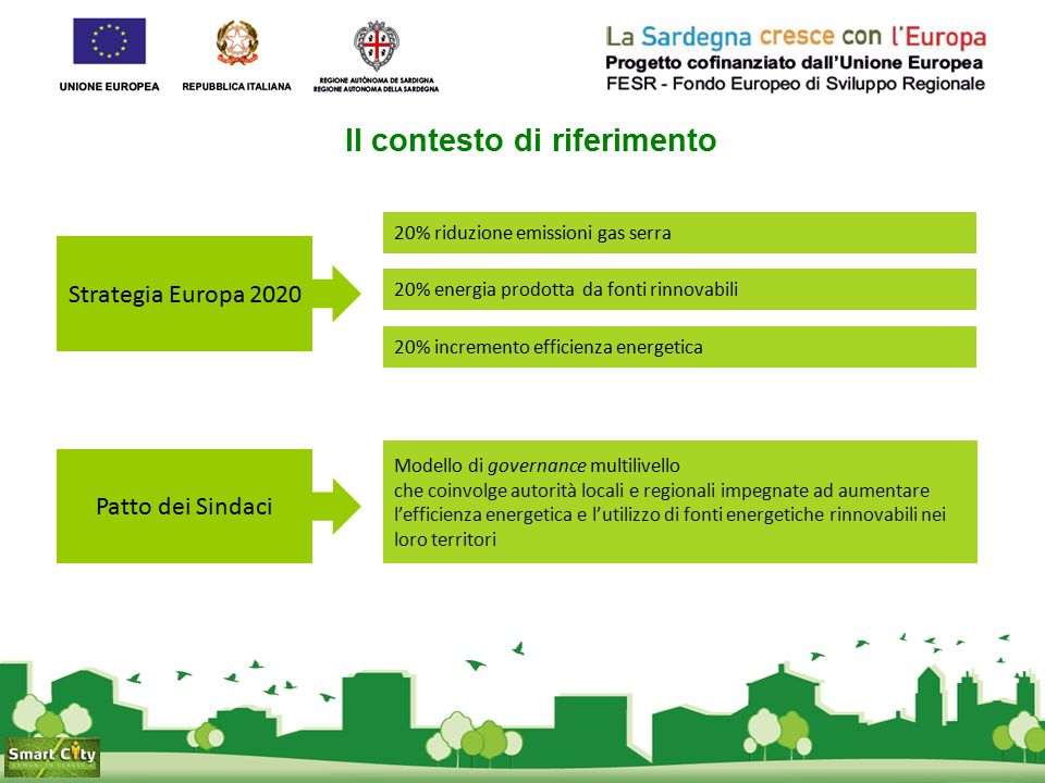 Il Patto dei Sindaci in Sardegna COORDINATORE TERRITORIALE (2011) Impegni: Promuovere adesione al patto Fornire assistenza tecnica ai comuni per la predisposizione dei PAES Fornire sostegno finanziario ai comuni per l'attuazione dei PAES Supportare campagne di sensibilizzazione Presentare rapporti periodici FIRMATARI DEL PATTO (oltre 210 Comuni sardi) Impegni: Approvare e presentare l'IBE e il PAES (entro un anno dall'adesione) Attuare il PAES Pubblicare un rapporto biennale sull'attuazione del PAES RAS COMUNI