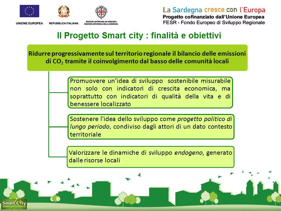 Il Progetto Smart city - comuni in classe A: riconoscimenti Il progetto Smart City – Comuni in classe A , selezionato tra 342 progetti da una Commissione altamente qualificata, si è classificato tra i primi cinque candidati al premio nella categoria Managenergy Local Action Award.