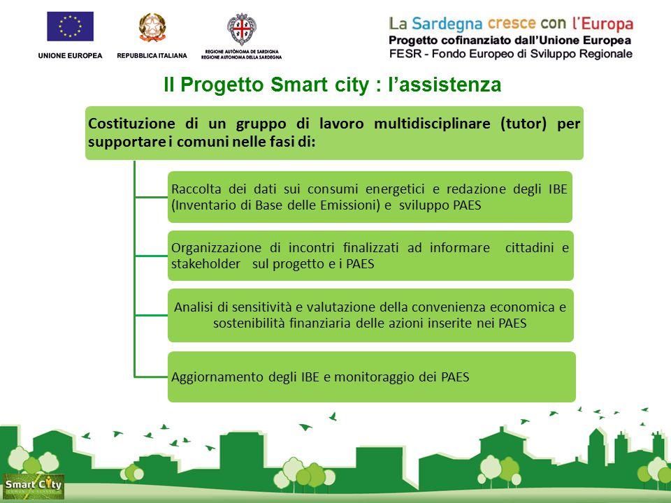 Il Progetto Smart city - comuni in classe A PUNTI DI DEBOLEZZA DIFFICOLTA' FIDELIZZAZIONE DIFFICOLTA' DEI COMUNI A LAVORARE IN RETE DIFFICOLTA' REPERIMENTO DATI DIFFICOLTA' FINANZIARIE DEI COMUNI (LIMITI CAPACITA' DI INDEBITAMENTO E PATTO DI STABILITA') CARENZA RISORSE COMUNALI PER STUDI DI FATTIBILITA' E PROGETTAZIONE DIFFICOLTA' SISTEMA DI COMUNICAZIO NE SCARSA PARTECIPAZION E SETTORE PRIVATO DIFFICOLTA' AD ACCETTARE FORME DI FINANZIAMENTO INNOVATIVE DIVERSE DAL FINANZIAMENTO A FONDO PERDUTO SCARSITA' RISORSE UMANE DEDICATE