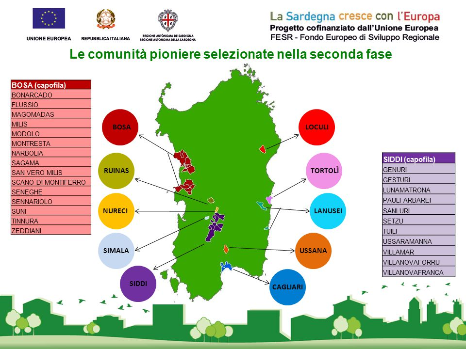 Il Progetto Smart city : Monitoraggio dei PAES Nella fase di monitoraggio dei PAES, la Regione Sardegna mette a disposizione delle Comunità Pioniere : - Un software apposito (web-tool) attraverso il quale i comuni potranno aggiornare i dati riguardanti i consumi energetici e redigere i loro IME (Inventario del Monitoraggio delle Emissioni); - Assistenza tecnica per l'utilizzo del web-tool; - Assistenza tecnica per la predisposizione degli atti di monitoraggio da presentare al Patto dei Sindaci.
