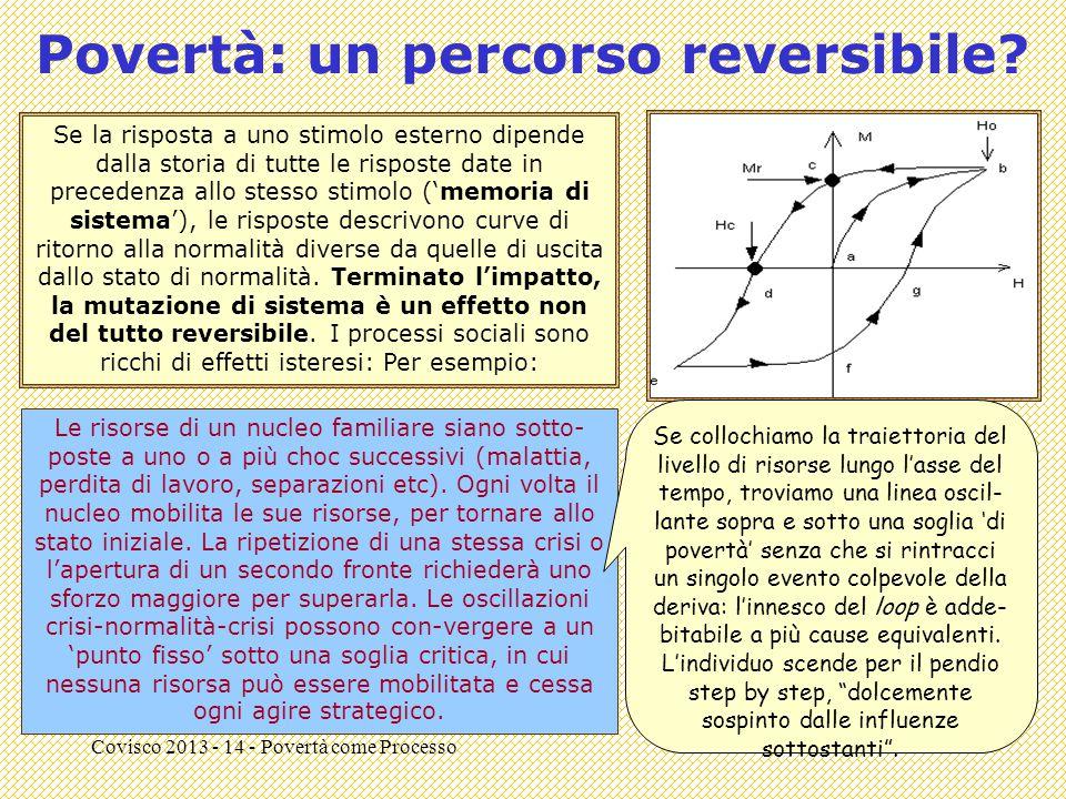 Covisco 2013 - 14 - Povertà come Processo12 Povertà: un percorso reversibile? Se la risposta a uno stimolo esterno dipende dalla storia di tutte le ri