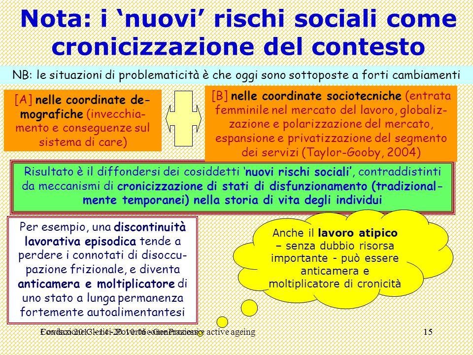 Fondazione Clerici 20.10.06 - Generazioni e active ageing15 Nota: i 'nuovi' rischi sociali come cronicizzazione del contesto [A] nelle coordinate de-