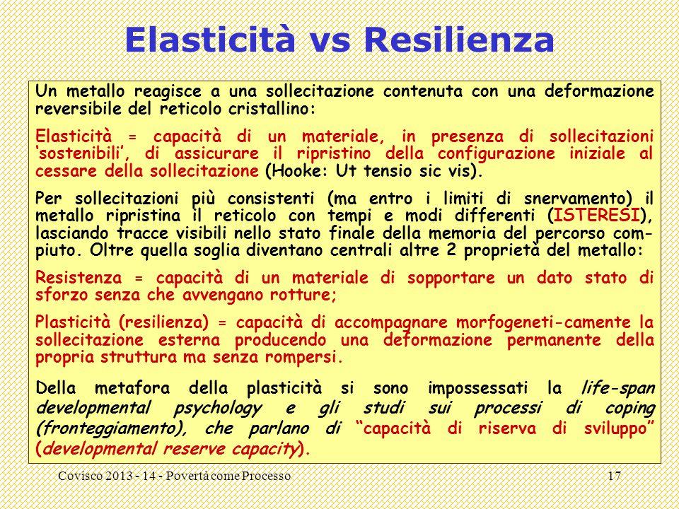 Covisco 2013 - 14 - Povertà come Processo17 Elasticità vs Resilienza Un metallo reagisce a una sollecitazione contenuta con una deformazione reversibi