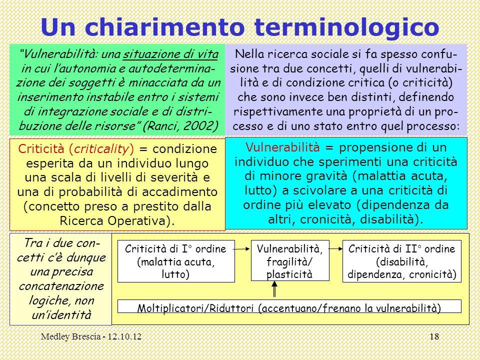 Medley Brescia - 12.10.1218 Un chiarimento terminologico Nella ricerca sociale si fa spesso confu- sione tra due concetti, quelli di vulnerabi- lità e