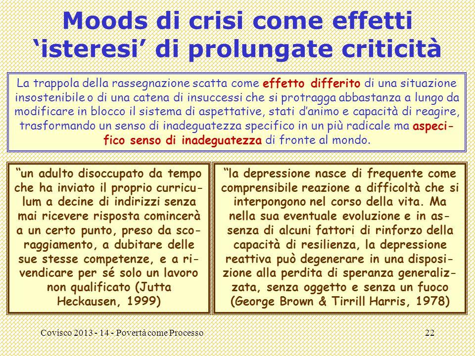 """Covisco 2013 - 14 - Povertà come Processo22 Moods di crisi come effetti 'isteresi' di prolungate criticità """"un adulto disoccupato da tempo che ha invi"""
