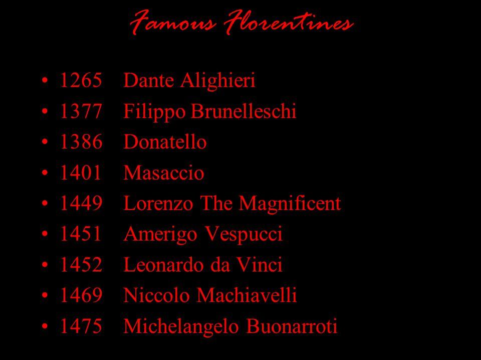 Famous Florentines 1265 Dante Alighieri 1377 Filippo Brunelleschi 1386 Donatello 1401 Masaccio 1449 Lorenzo The Magnificent 1451 Amerigo Vespucci 1452 Leonardo da Vinci 1469 Niccolo Machiavelli 1475 Michelangelo Buonarroti