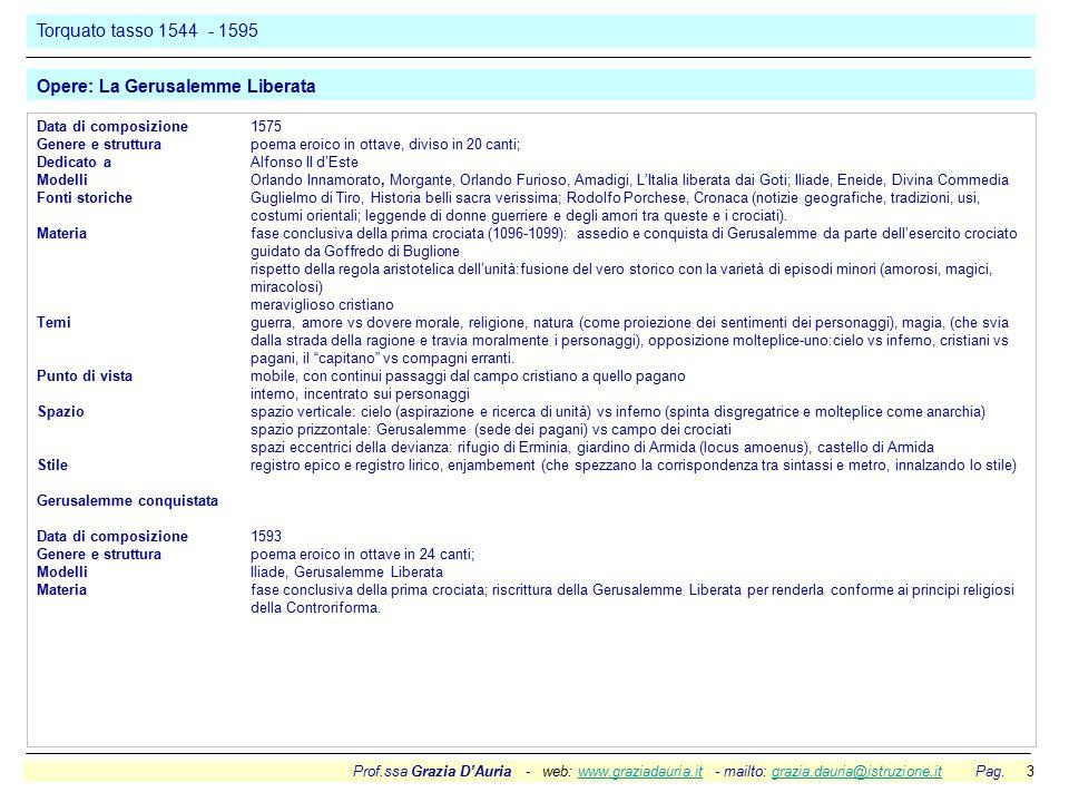 Prof.ssa Grazia D'Auria - web: www.graziadauria.it - mailto: grazia.dauria@istruzione.it Pag. 3www.graziadauria.itgrazia.dauria@istruzione.it Torquato