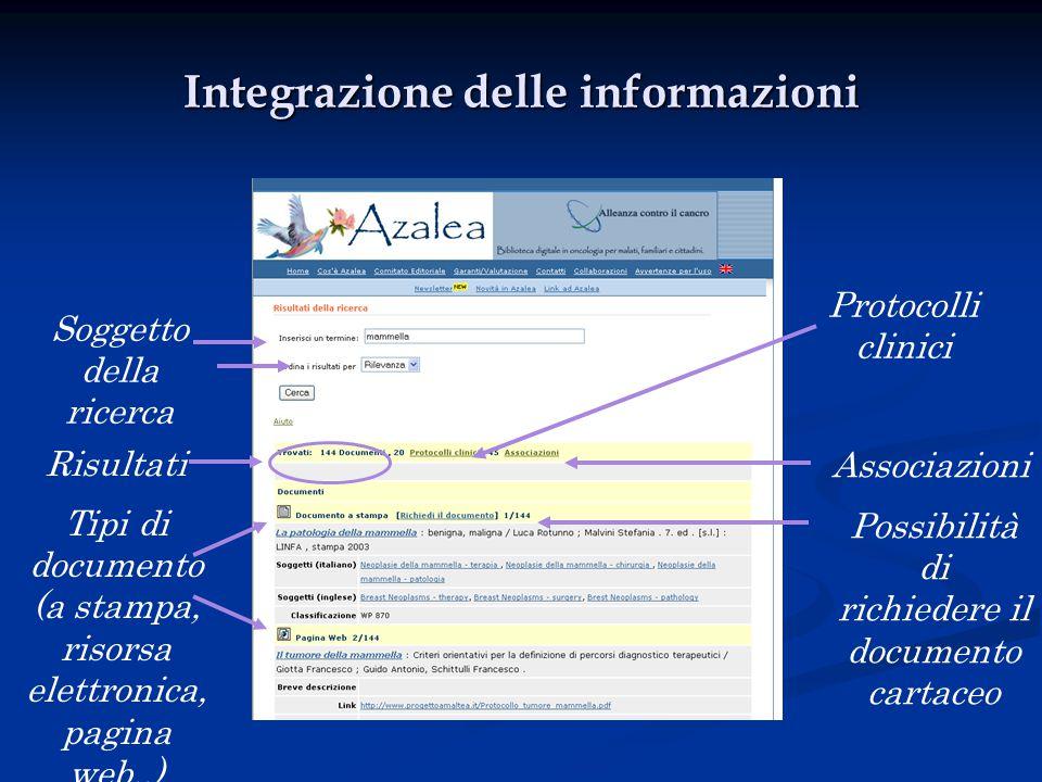 Integrazione delle informazioni Soggetto della ricerca Risultati Tipi di documento (a stampa, risorsa elettronica, pagina web..) Protocolli clinici Associazioni Possibilità di richiedere il documento cartaceo