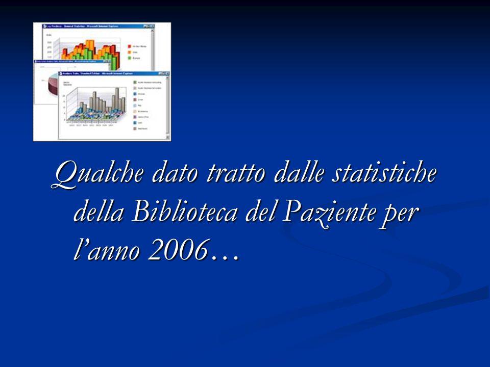 Qualche dato tratto dalle statistiche della Biblioteca del Paziente per l'anno 2006…