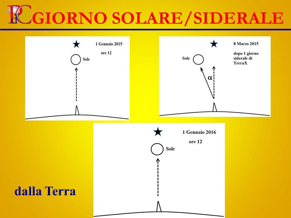 GIORNO SOLARE/SIDERALE dalla Terra