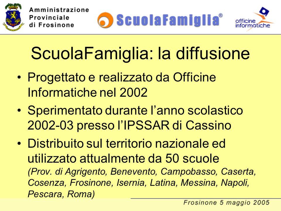 ScuolaFamiglia: la diffusione Progettato e realizzato da Officine Informatiche nel 2002 Sperimentato durante l'anno scolastico 2002-03 presso l'IPSSAR