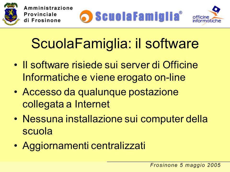 ScuolaFamiglia: il software Il software risiede sui server di Officine Informatiche e viene erogato on-line Accesso da qualunque postazione collegata