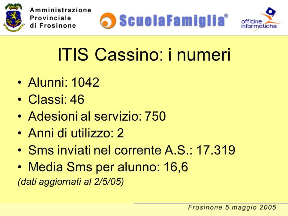 ITIS Cassino: i numeri Alunni: 1042 Classi: 46 Adesioni al servizio: 750 Anni di utilizzo: 2 Sms inviati nel corrente A.S.: 17.319 Media Sms per alunn