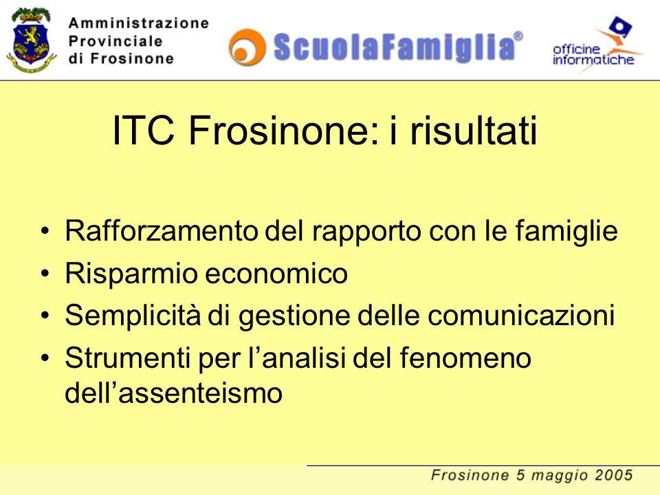 ITC Frosinone: i risultati Rafforzamento del rapporto con le famiglie Risparmio economico Semplicità di gestione delle comunicazioni Strumenti per l'a