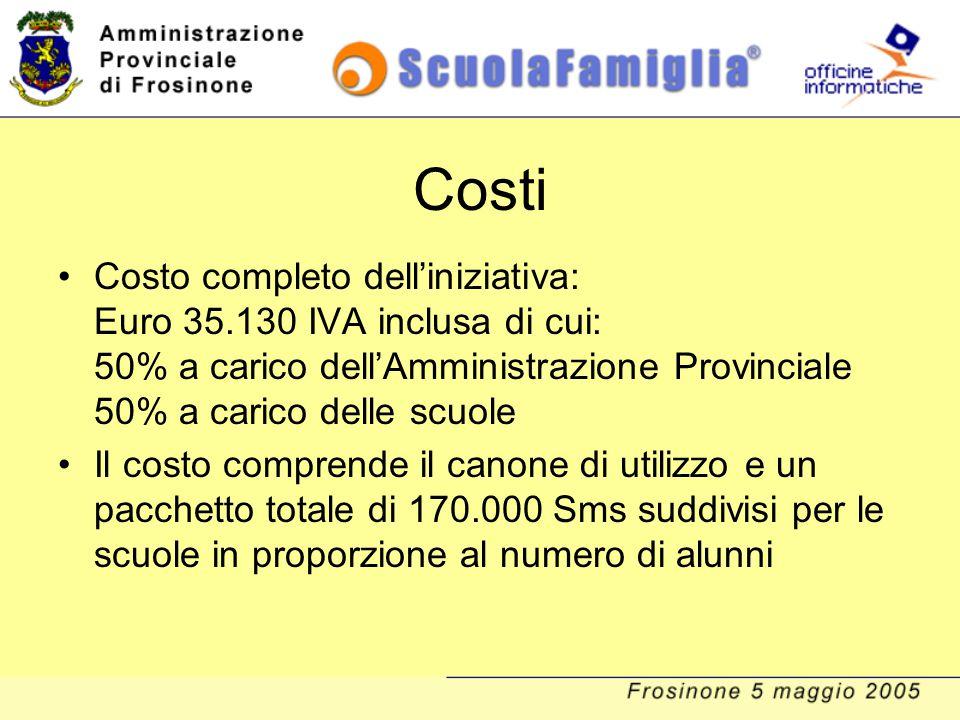 Costi Costo completo dell'iniziativa: Euro 35.130 IVA inclusa di cui: 50% a carico dell'Amministrazione Provinciale 50% a carico delle scuole Il costo