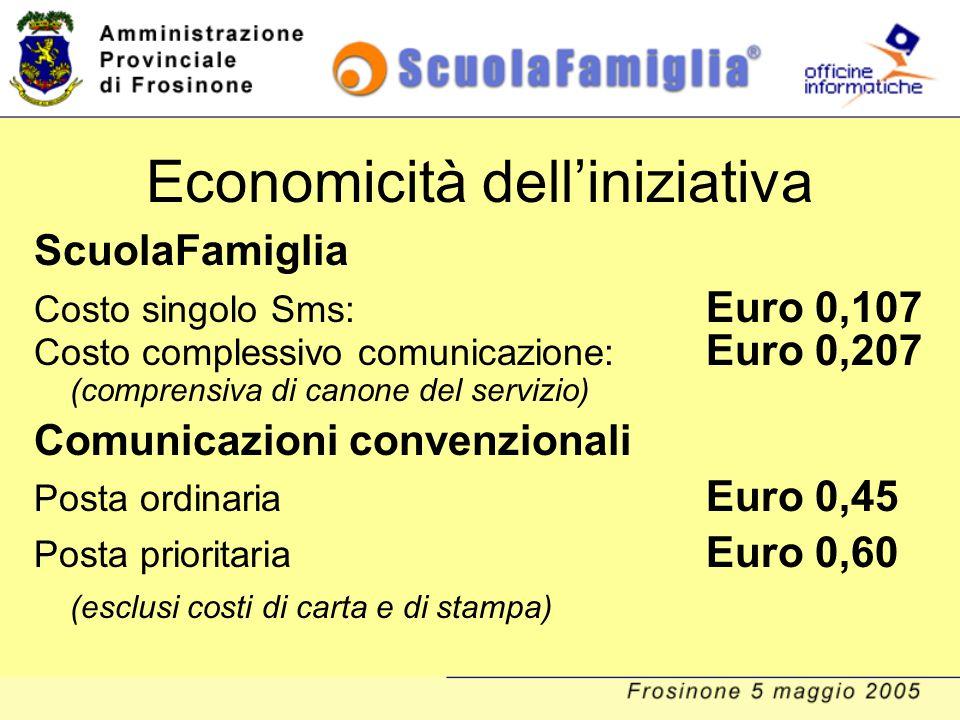 Economicità dell'iniziativa ScuolaFamiglia Costo singolo Sms: Euro 0,107 Costo complessivo comunicazione: Euro 0,207 (comprensiva di canone del serviz