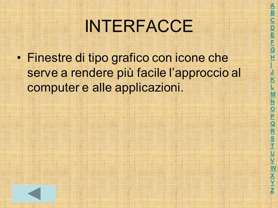 INTERFACCE Finestre di tipo grafico con icone che serve a rendere più facile l'approccio al computer e alle applicazioni. ABCDEFGHIJKLMNOPQRSTUVWXYZAB