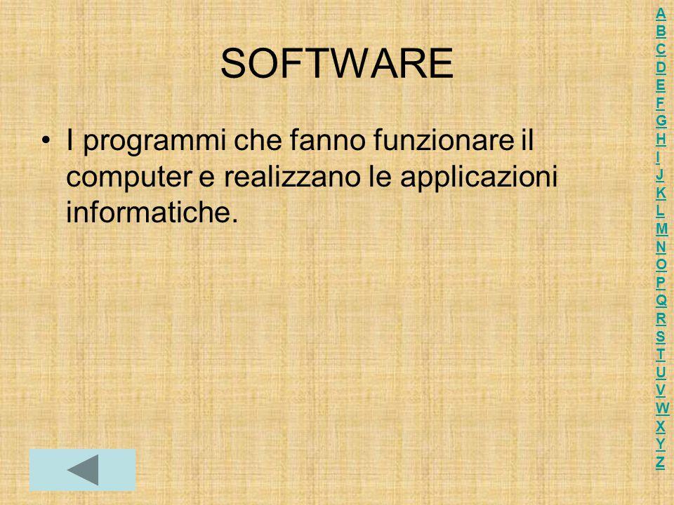 SOFTWARE I programmi che fanno funzionare il computer e realizzano le applicazioni informatiche. ABCDEFGHIJKLMNOPQRSTUVWXYZABCDEFGHIJKLMNOPQRSTUVWXYZ