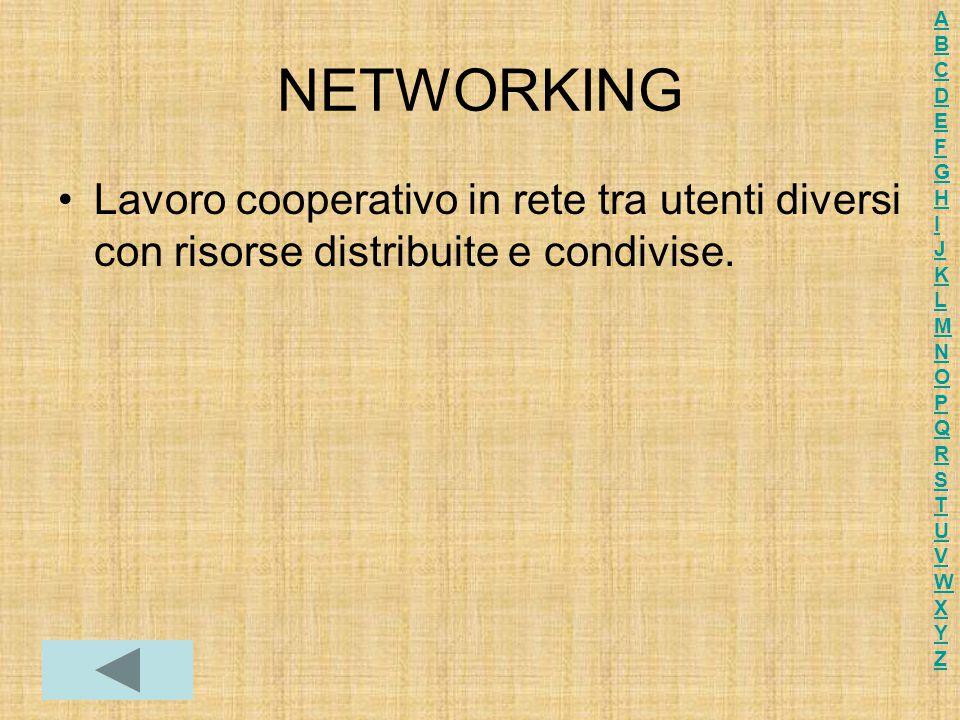 NETWORKING Lavoro cooperativo in rete tra utenti diversi con risorse distribuite e condivise. ABCDEFGHIJKLMNOPQRSTUVWXYZABCDEFGHIJKLMNOPQRSTUVWXYZ