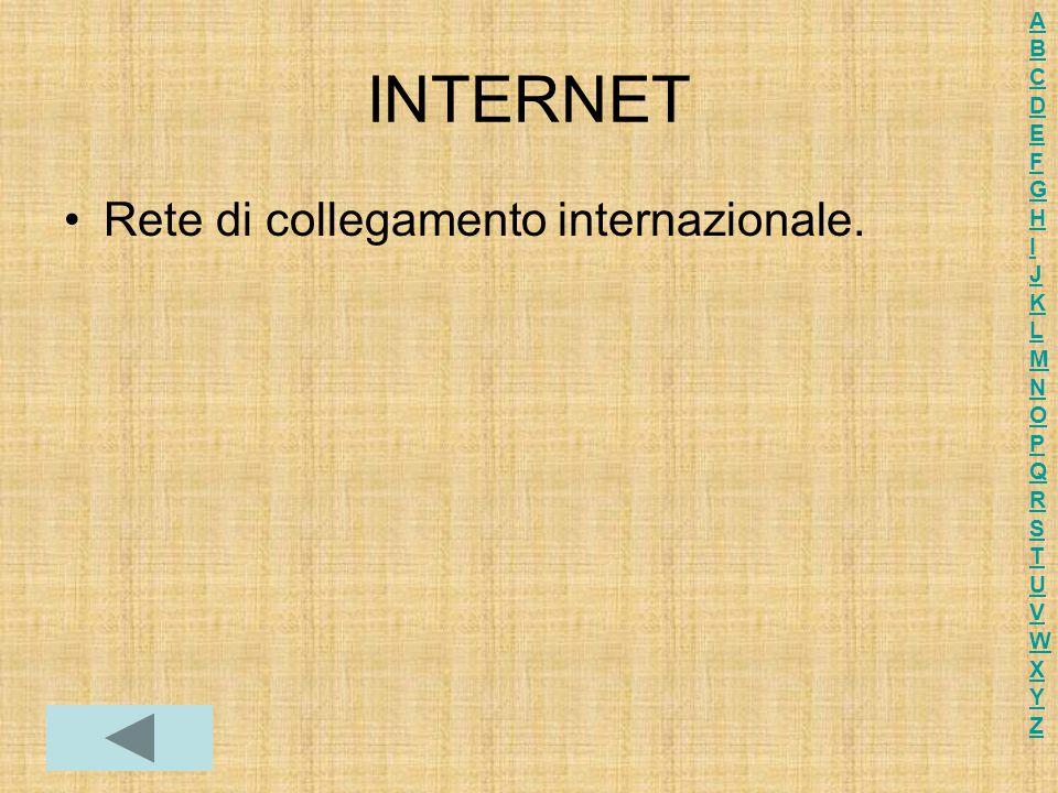 INTERNET Rete di collegamento internazionale. ABCDEFGHIJKLMNOPQRSTUVWXYZABCDEFGHIJKLMNOPQRSTUVWXYZ
