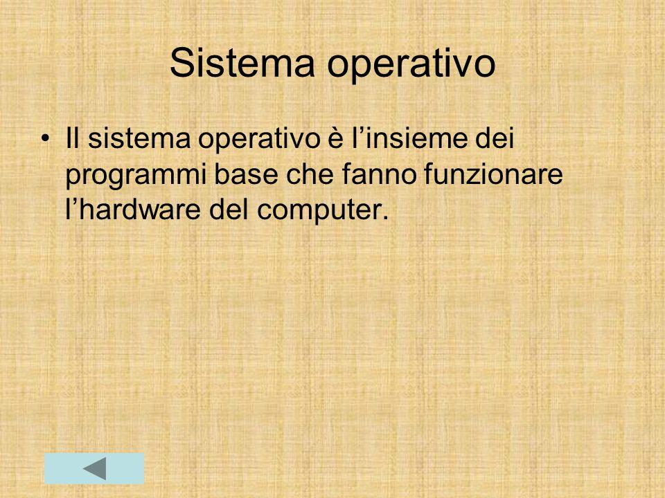 Sistema operativo Il sistema operativo è l'insieme dei programmi base che fanno funzionare l'hardware del computer.
