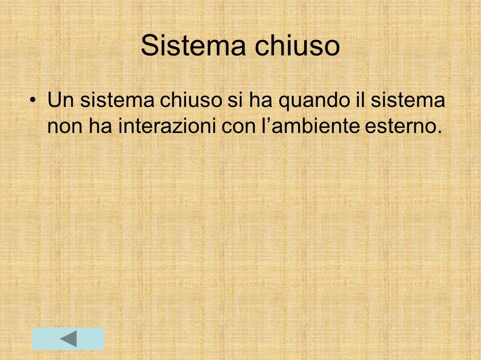 Sistema chiuso Un sistema chiuso si ha quando il sistema non ha interazioni con l'ambiente esterno.