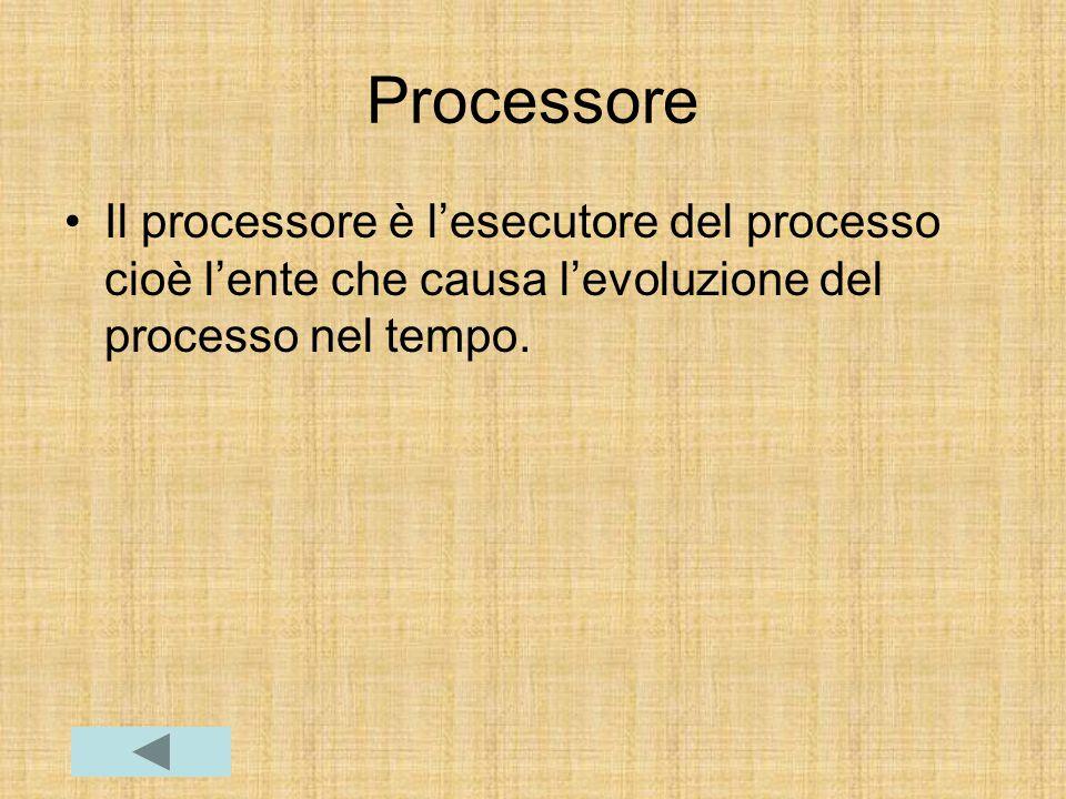 Processore Il processore è l'esecutore del processo cioè l'ente che causa l'evoluzione del processo nel tempo.