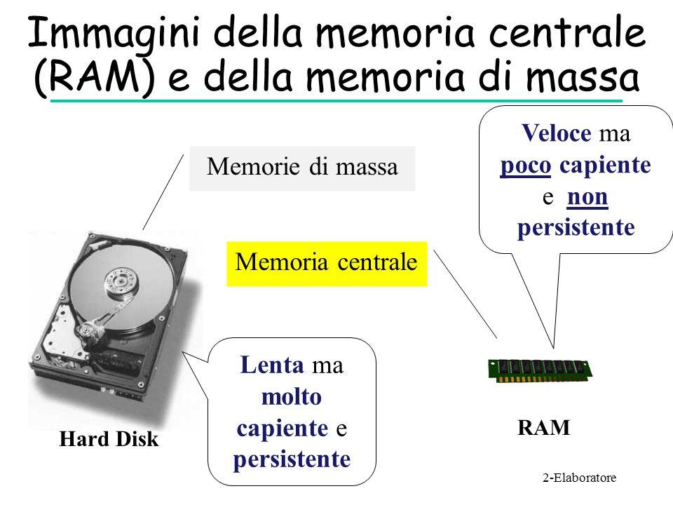 Immagini della memoria centrale (RAM) e della memoria di massa Memorie di massa Memoria centrale Hard Disk RAM Lenta ma molto capiente e persistente Veloce ma poco capiente e non persistente 2-Elaboratore