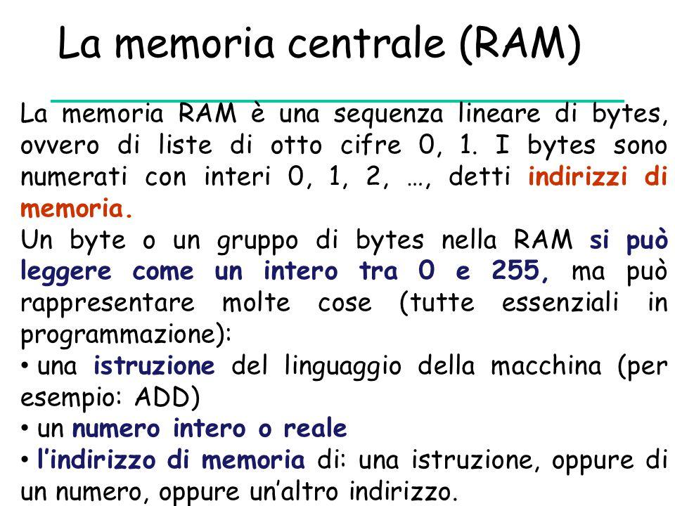 La memoria centrale (RAM) La memoria RAM è una sequenza lineare di bytes, ovvero di liste di otto cifre 0, 1.